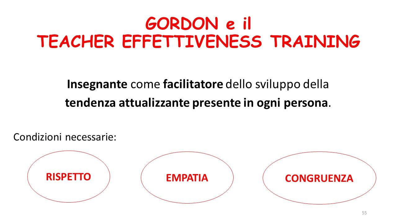 Insegnante come facilitatore dello sviluppo della tendenza attualizzante presente in ogni persona. Condizioni necessarie: GORDON e il TEACHER EFFETTIV