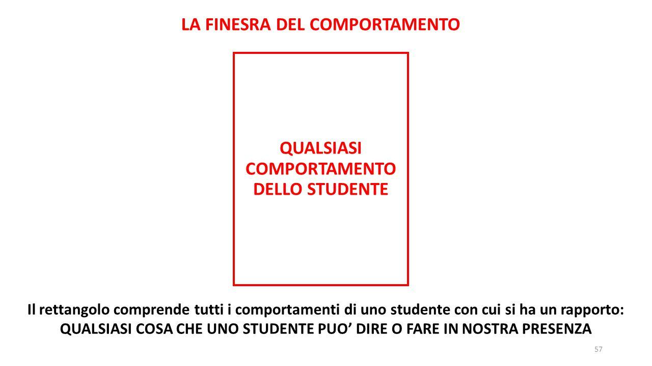 QUALSIASI COMPORTAMENTO DELLO STUDENTE LA FINESRA DEL COMPORTAMENTO Il rettangolo comprende tutti i comportamenti di uno studente con cui si ha un rap