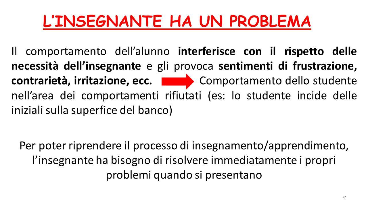 Il comportamento dell'alunno interferisce con il rispetto delle necessità dell'insegnante e gli provoca sentimenti di frustrazione, contrarietà, irrit