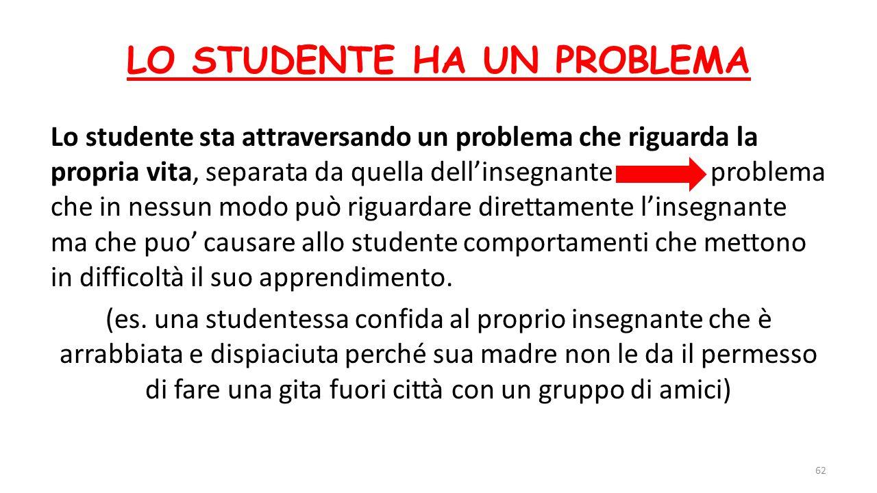 Lo studente sta attraversando un problema che riguarda la propria vita, separata da quella dell'insegnante problema che in nessun modo può riguardare