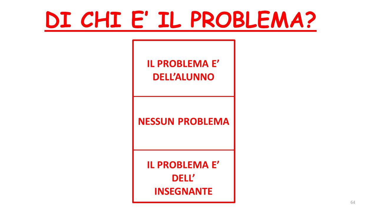 DI CHI E' IL PROBLEMA? 64 NESSUN PROBLEMA IL PROBLEMA E' DELL'ALUNNO IL PROBLEMA E' DELL' INSEGNANTE