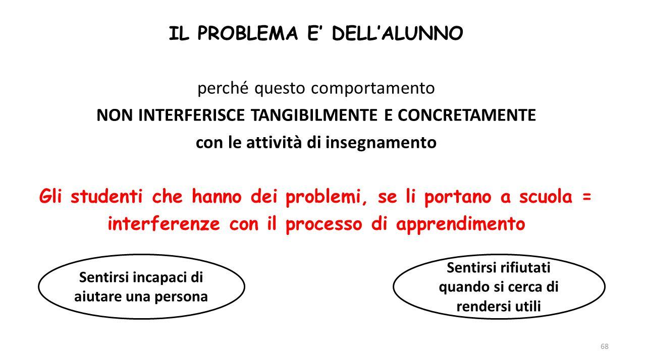 IL PROBLEMA E' DELL'ALUNNO perché questo comportamento NON INTERFERISCE TANGIBILMENTE E CONCRETAMENTE con le attività di insegnamento Gli studenti che