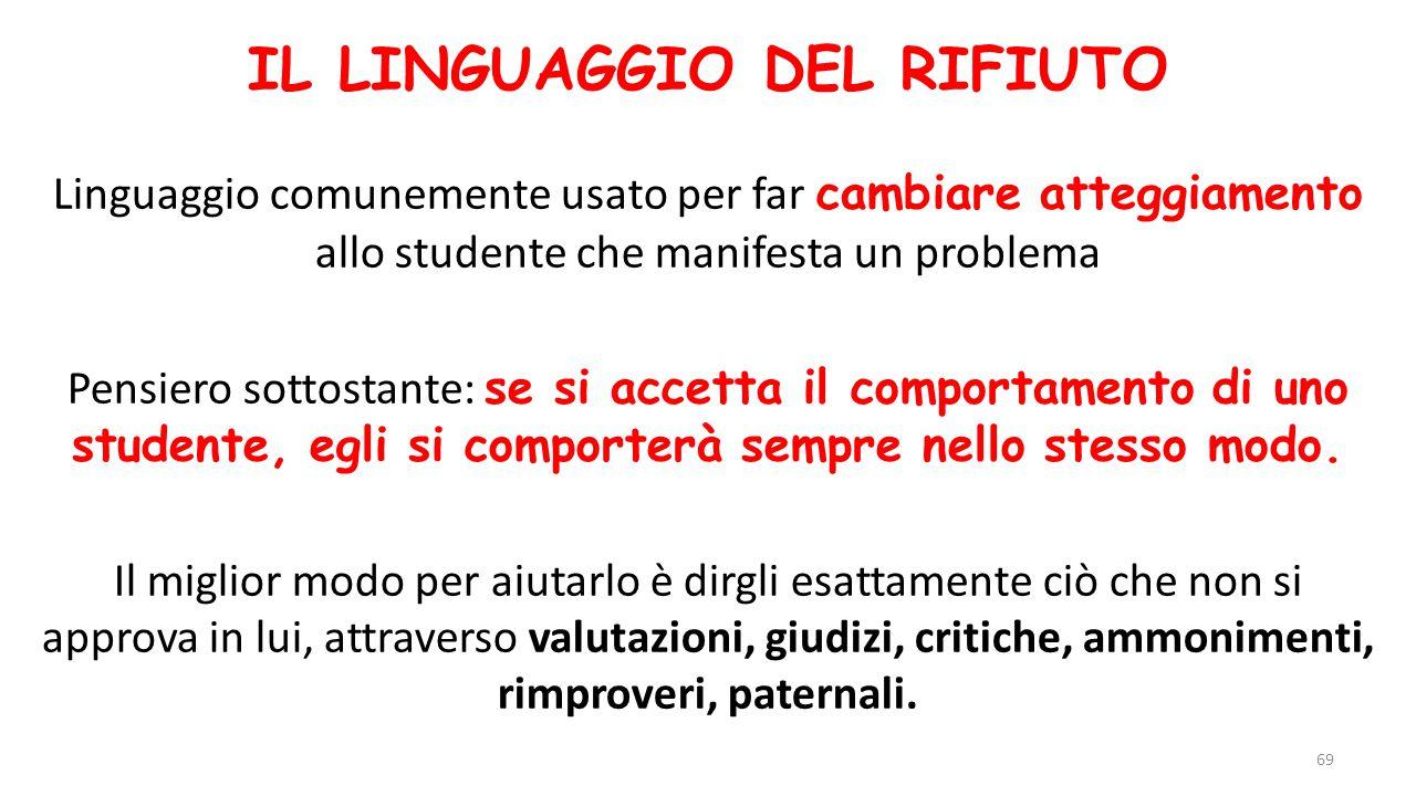 IL LINGUAGGIO DEL RIFIUTO 69 Linguaggio comunemente usato per far cambiare atteggiamento allo studente che manifesta un problema Pensiero sottostante: