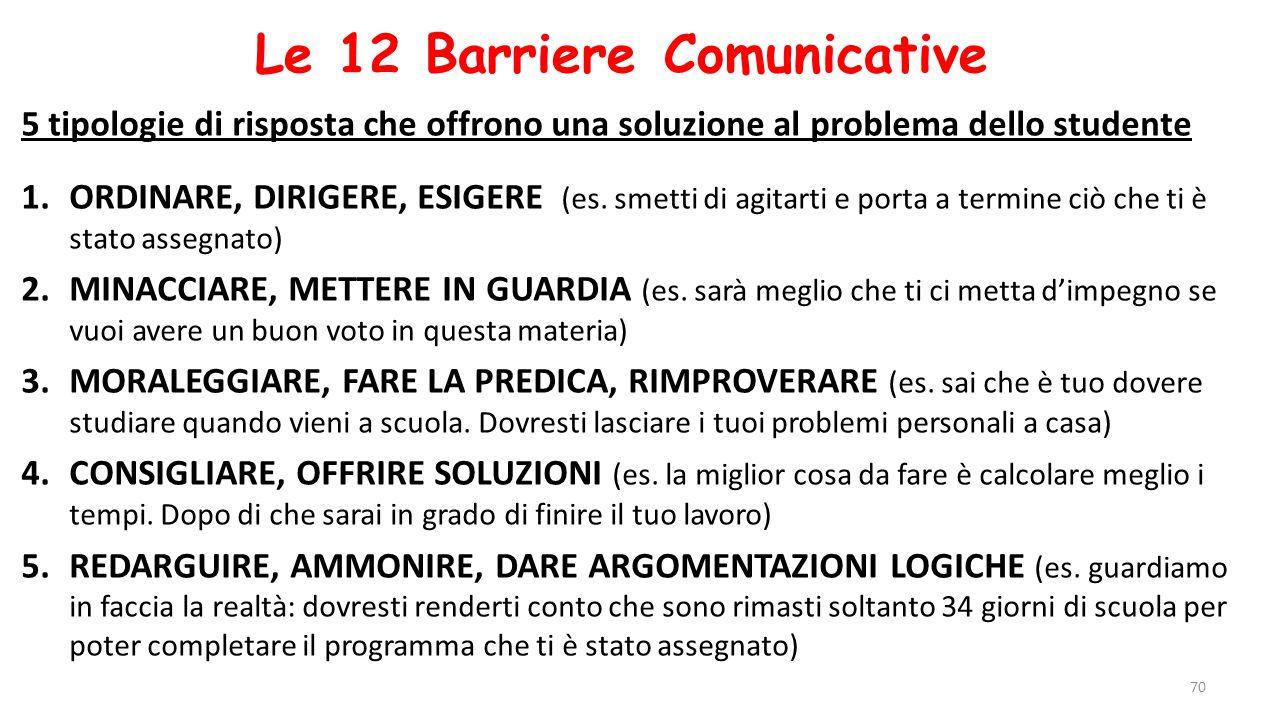 Le 12 Barriere Comunicative 70 5 tipologie di risposta che offrono una soluzione al problema dello studente 1.ORDINARE, DIRIGERE, ESIGERE (es. smetti