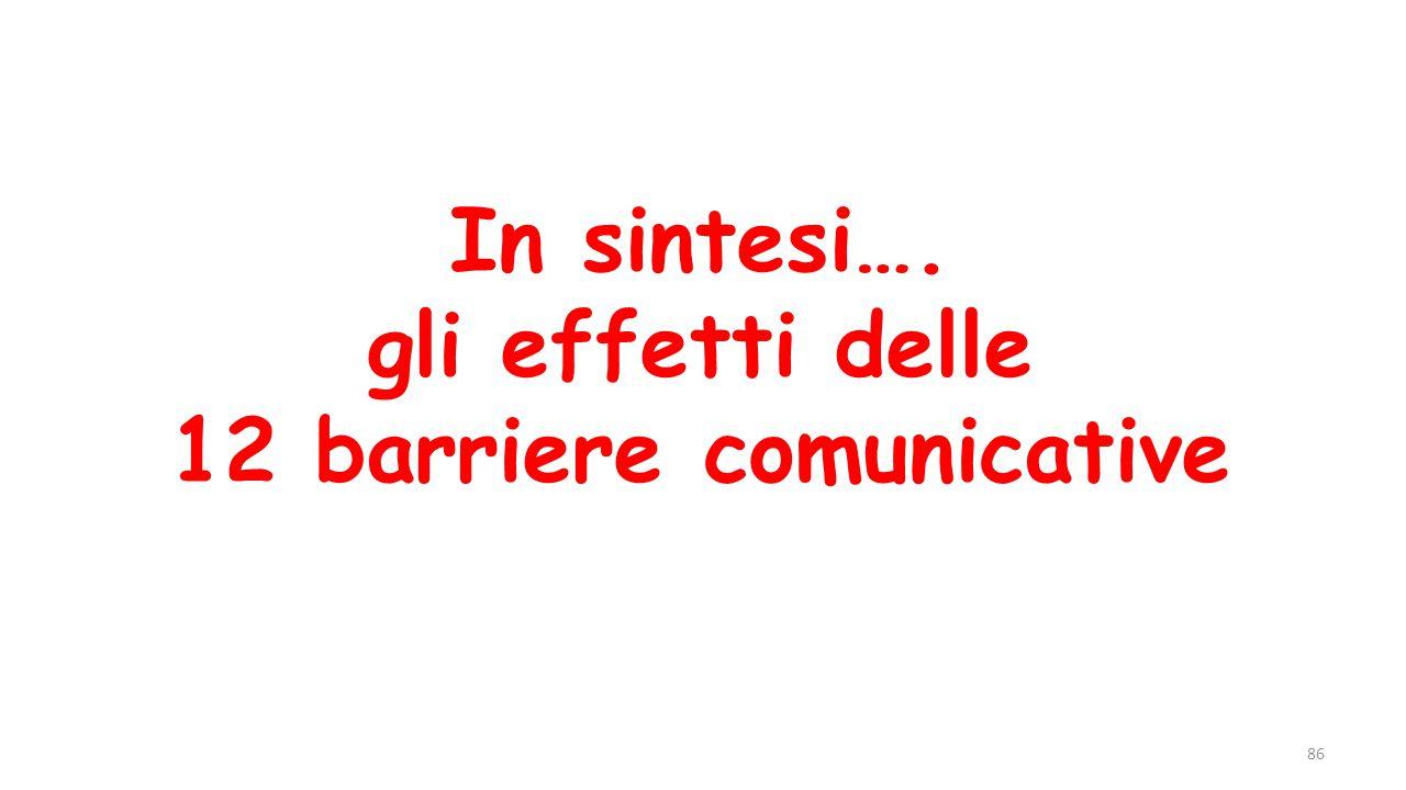 86 In sintesi…. gli effetti delle 12 barriere comunicative