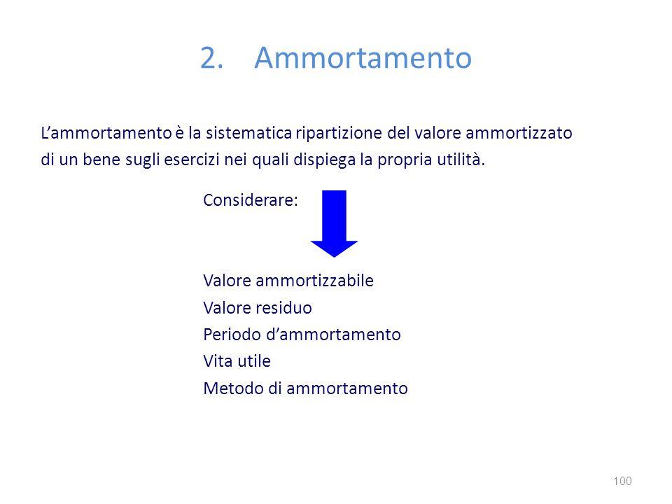 L'ammortamento è la sistematica ripartizione del valore ammortizzato di un bene sugli esercizi nei quali dispiega la propria utilità. Considerare: Val