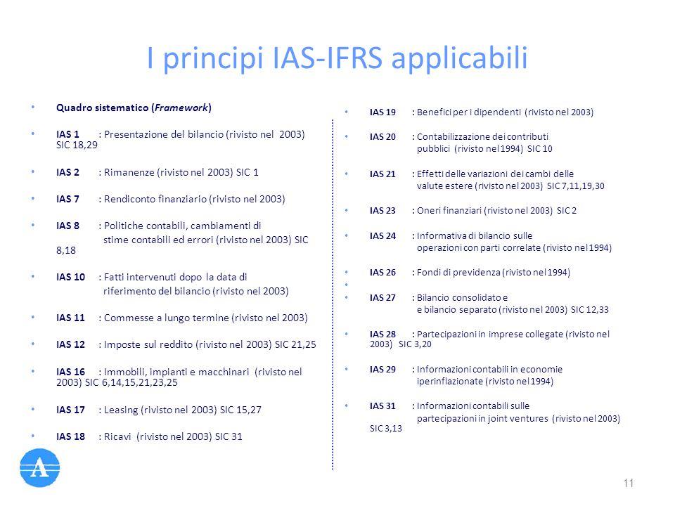 I principi IAS-IFRS applicabili Quadro sistematico (Framework) IAS 1: Presentazione del bilancio (rivisto nel 2003) SIC 18,29 IAS 2: Rimanenze (rivist