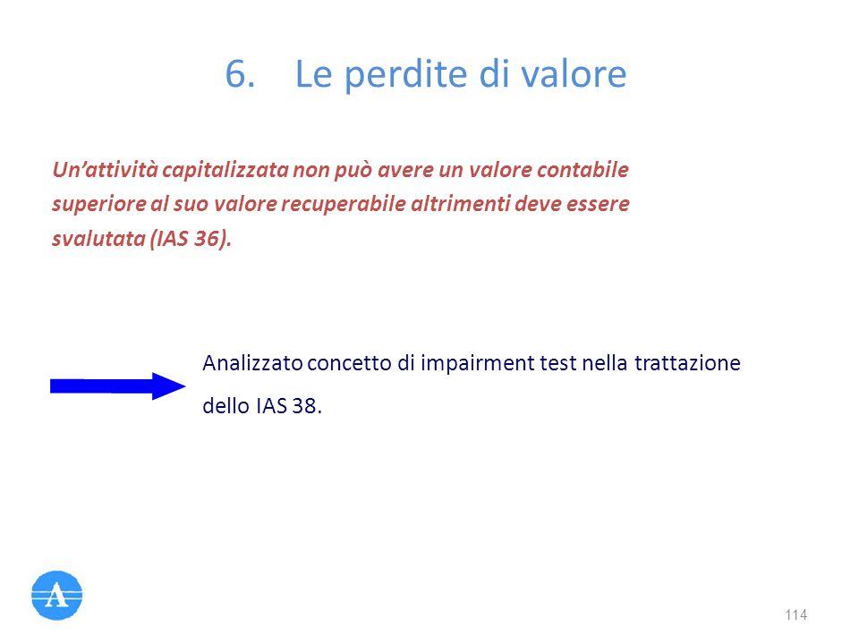 Un'attività capitalizzata non può avere un valore contabile superiore al suo valore recuperabile altrimenti deve essere svalutata (IAS 36). Analizzato