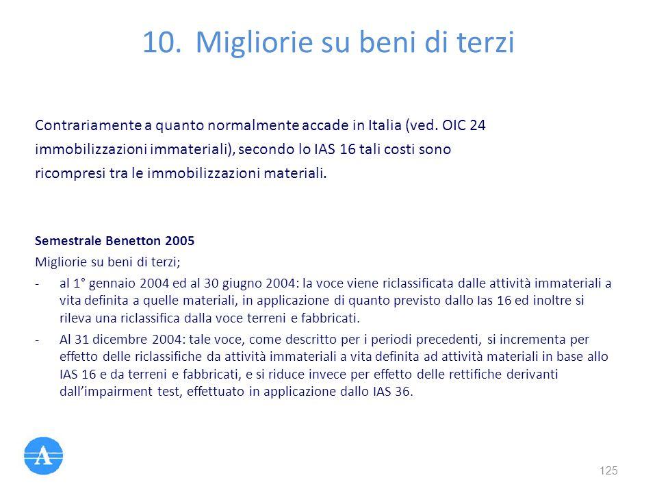 Contrariamente a quanto normalmente accade in Italia (ved. OIC 24 immobilizzazioni immateriali), secondo lo IAS 16 tali costi sono ricompresi tra le i
