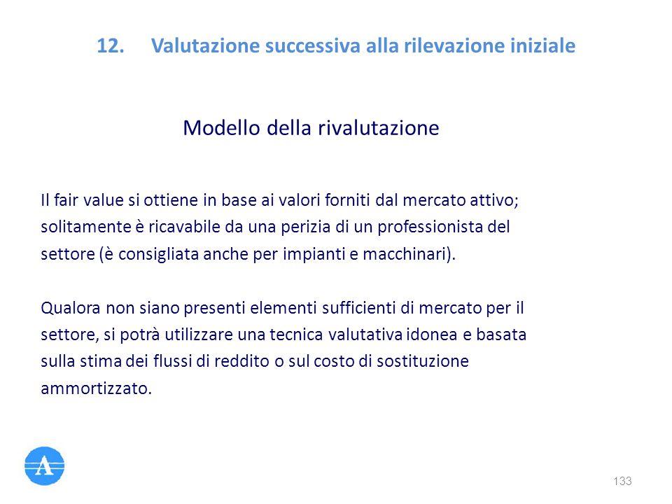 Il fair value si ottiene in base ai valori forniti dal mercato attivo; solitamente è ricavabile da una perizia di un professionista del settore (è con