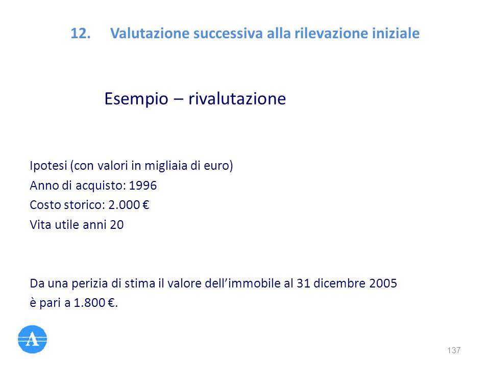 Esempio – rivalutazione Ipotesi (con valori in migliaia di euro) Anno di acquisto: 1996 Costo storico: 2.000 € Vita utile anni 20 Da una perizia di st