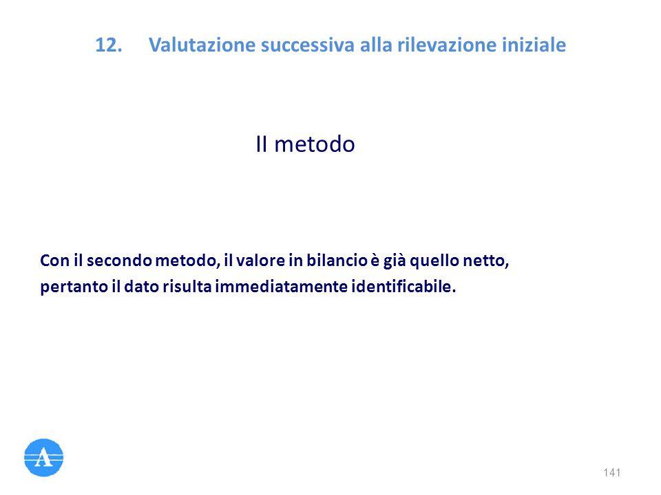 II metodo Con il secondo metodo, il valore in bilancio è già quello netto, pertanto il dato risulta immediatamente identificabile. 12.Valutazione succ