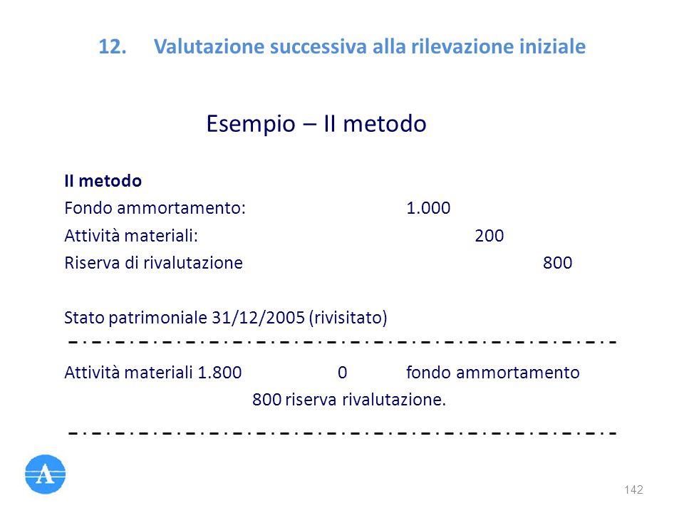 Esempio – II metodo II metodo Fondo ammortamento:1.000 Attività materiali:200 Riserva di rivalutazione800 Stato patrimoniale 31/12/2005 (rivisitato) A