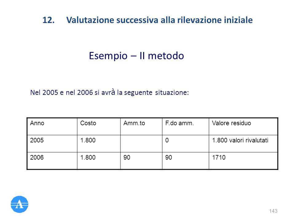 Esempio – II metodo Nel 2005 e nel 2006 si avr à la seguente situazione: AnnoCostoAmm.toF.do amm.Valore residuo 20051.80001.800 valori rivalutati 2006