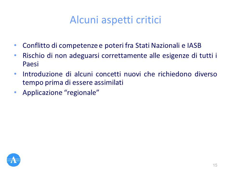 Alcuni aspetti critici Conflitto di competenze e poteri fra Stati Nazionali e IASB Rischio di non adeguarsi correttamente alle esigenze di tutti i Pae