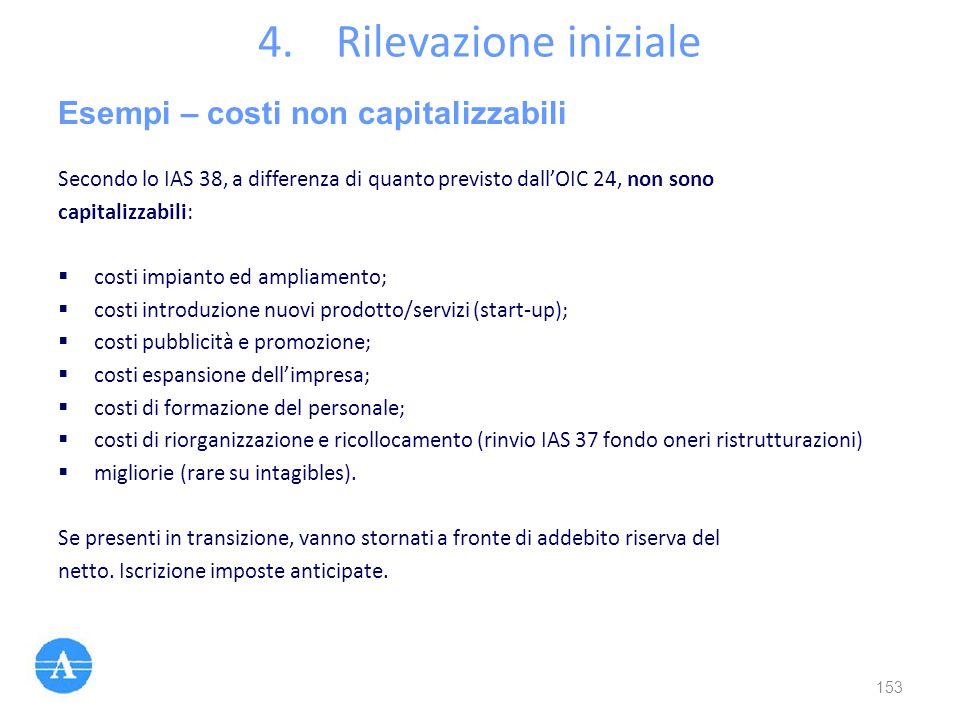 Secondo lo IAS 38, a differenza di quanto previsto dall'OIC 24, non sono capitalizzabili:  costi impianto ed ampliamento;  costi introduzione nuovi