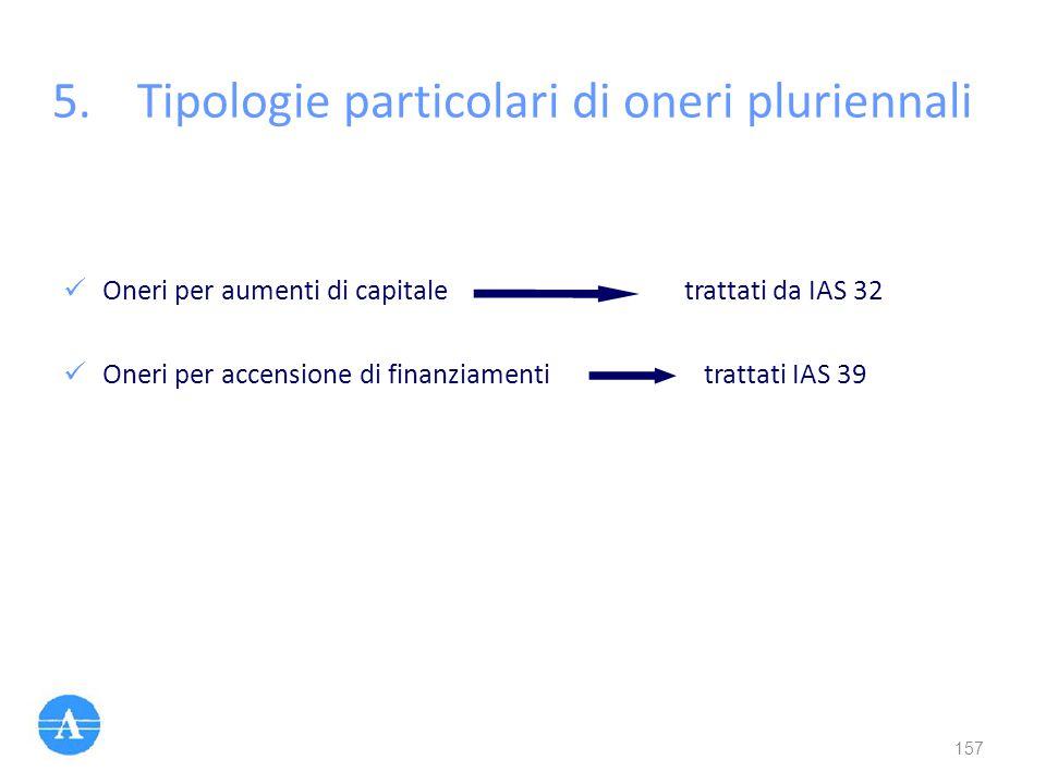 Oneri per aumenti di capitale trattati da IAS 32 Oneri per accensione di finanziamenti trattati IAS 39 5.Tipologie particolari di oneri pluriennali 15