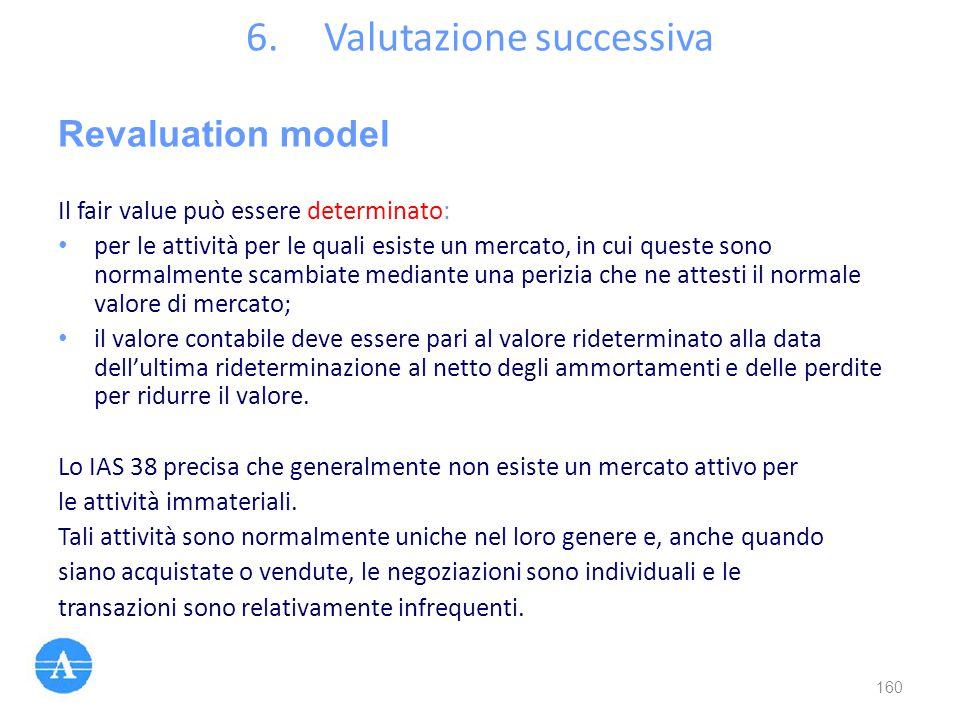 Il fair value può essere determinato: per le attività per le quali esiste un mercato, in cui queste sono normalmente scambiate mediante una perizia ch
