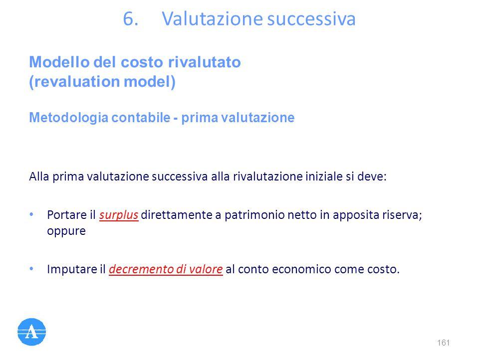 Alla prima valutazione successiva alla rivalutazione iniziale si deve: Portare il surplus direttamente a patrimonio netto in apposita riserva; oppure