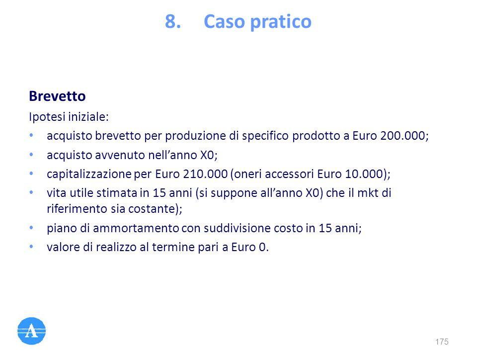 Brevetto Ipotesi iniziale: acquisto brevetto per produzione di specifico prodotto a Euro 200.000; acquisto avvenuto nell'anno X0; capitalizzazione per