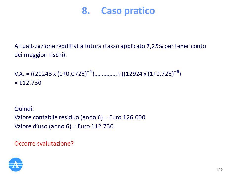 Attualizzazione redditività futura (tasso applicato 7,25% per tener conto dei maggiori rischi): V.A. = ((21243 x (1+0,0725) ⁻ ¹ )…………….+((12924 x (1+0