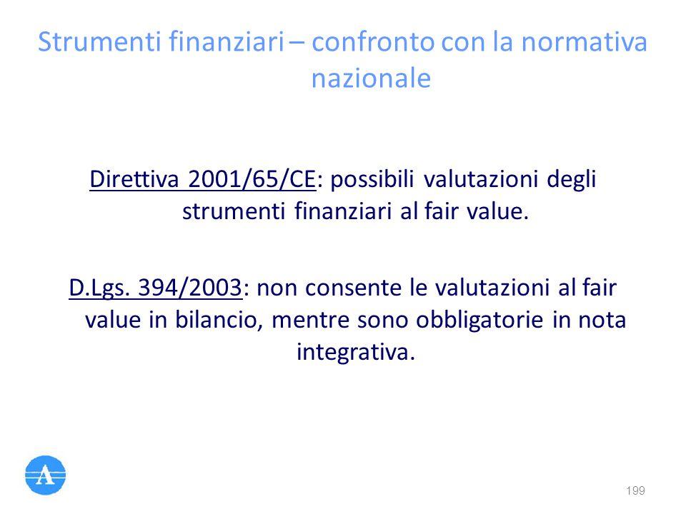 Strumenti finanziari – confronto con la normativa nazionale Direttiva 2001/65/CE: possibili valutazioni degli strumenti finanziari al fair value. D.Lg
