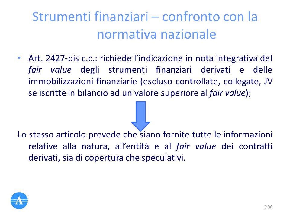 Strumenti finanziari – confronto con la normativa nazionale Art. 2427-bis c.c.: richiede l'indicazione in nota integrativa del fair value degli strume