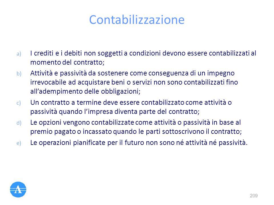 Contabilizzazione a) I crediti e i debiti non soggetti a condizioni devono essere contabilizzati al momento del contratto; b) Attività e passività da