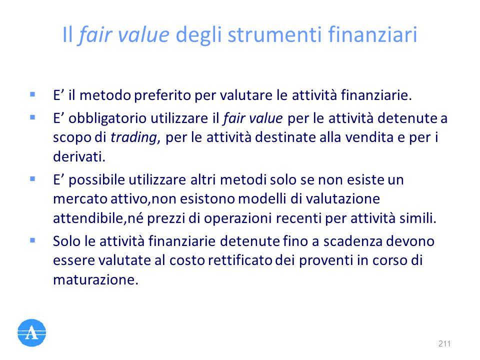 Il fair value degli strumenti finanziari  E' il metodo preferito per valutare le attività finanziarie.  E' obbligatorio utilizzare il fair value per