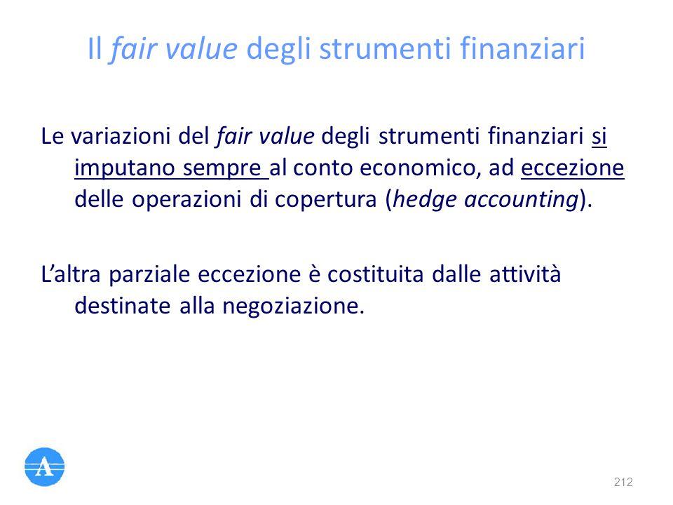 Il fair value degli strumenti finanziari Le variazioni del fair value degli strumenti finanziari si imputano sempre al conto economico, ad eccezione d