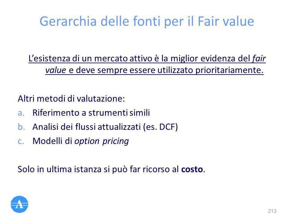 Gerarchia delle fonti per il Fair value L'esistenza di un mercato attivo è la miglior evidenza del fair value e deve sempre essere utilizzato priorita