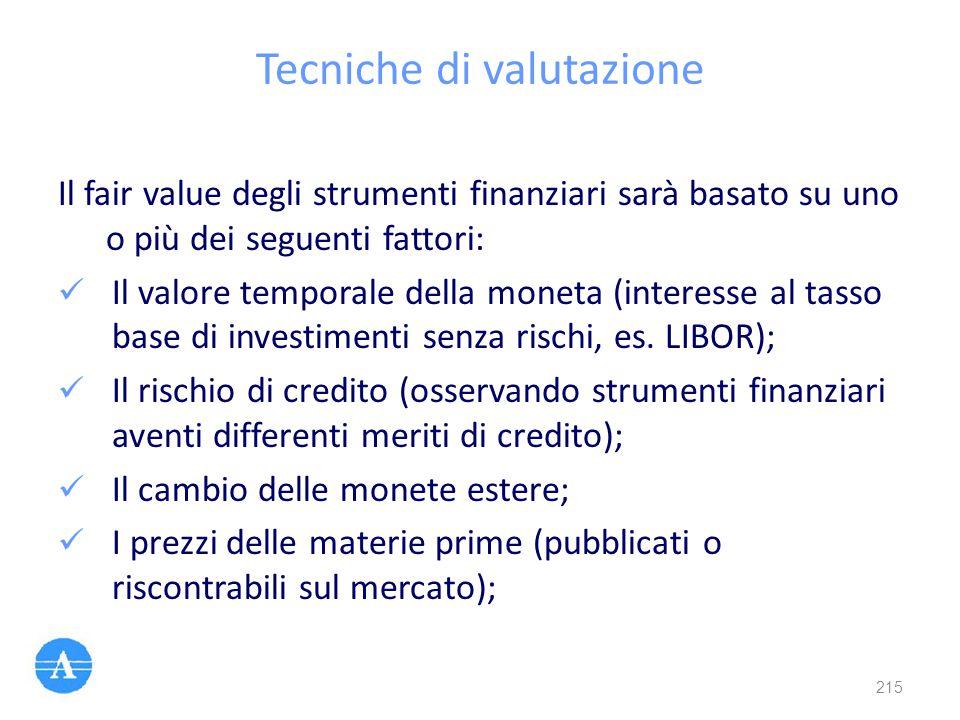 Tecniche di valutazione Il fair value degli strumenti finanziari sarà basato su uno o più dei seguenti fattori: Il valore temporale della moneta (inte