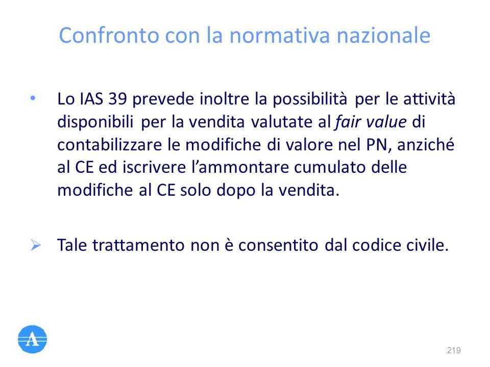 Confronto con la normativa nazionale Lo IAS 39 prevede inoltre la possibilità per le attività disponibili per la vendita valutate al fair value di con