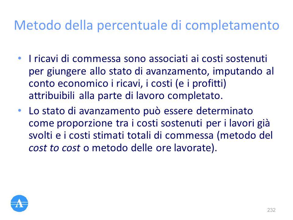 Metodo della percentuale di completamento I ricavi di commessa sono associati ai costi sostenuti per giungere allo stato di avanzamento, imputando al