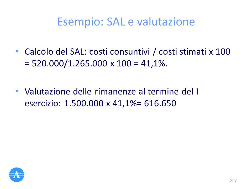 Esempio: SAL e valutazione Calcolo del SAL: costi consuntivi / costi stimati x 100 = 520.000/1.265.000 x 100 = 41,1%. Valutazione delle rimanenze al t