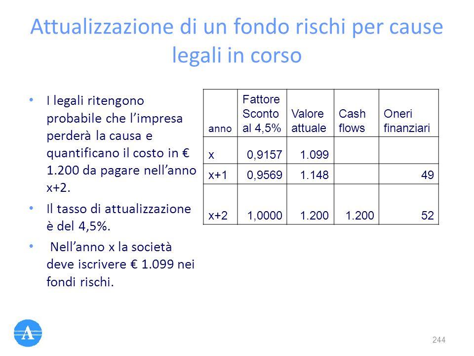 Attualizzazione di un fondo rischi per cause legali in corso I legali ritengono probabile che l'impresa perderà la causa e quantificano il costo in €