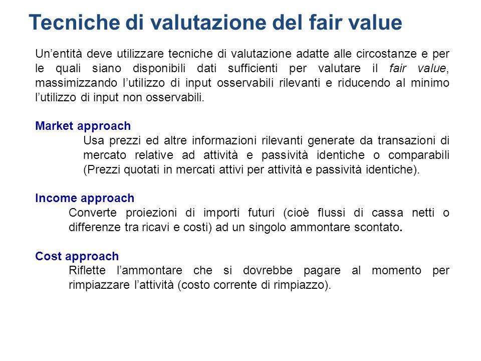Un'entità deve utilizzare tecniche di valutazione adatte alle circostanze e per le quali siano disponibili dati sufficienti per valutare il fair value