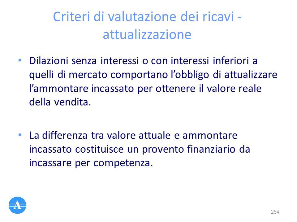 Criteri di valutazione dei ricavi - attualizzazione Dilazioni senza interessi o con interessi inferiori a quelli di mercato comportano l'obbligo di at