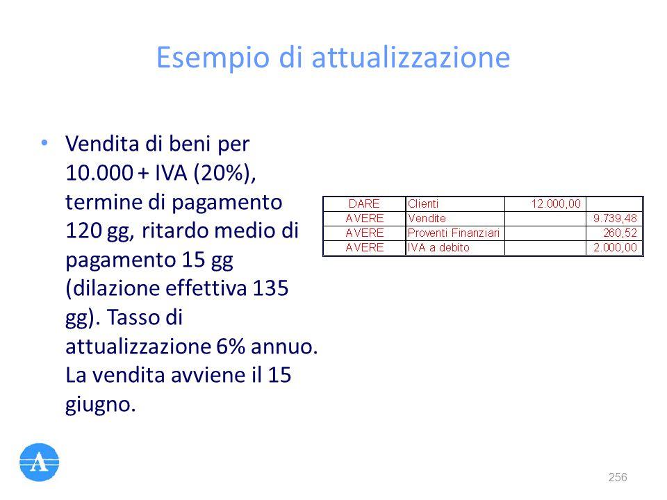 Esempio di attualizzazione Vendita di beni per 10.000 + IVA (20%), termine di pagamento 120 gg, ritardo medio di pagamento 15 gg (dilazione effettiva