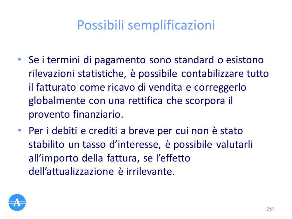 Possibili semplificazioni Se i termini di pagamento sono standard o esistono rilevazioni statistiche, è possibile contabilizzare tutto il fatturato co