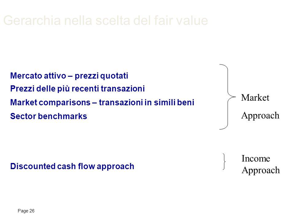 Page 26 Mercato attivo – prezzi quotati Prezzi delle più recenti transazioni Market comparisons – transazioni in simili beni Sector benchmarks Discoun