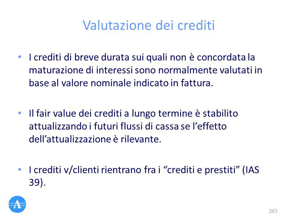 Valutazione dei crediti I crediti di breve durata sui quali non è concordata la maturazione di interessi sono normalmente valutati in base al valore n