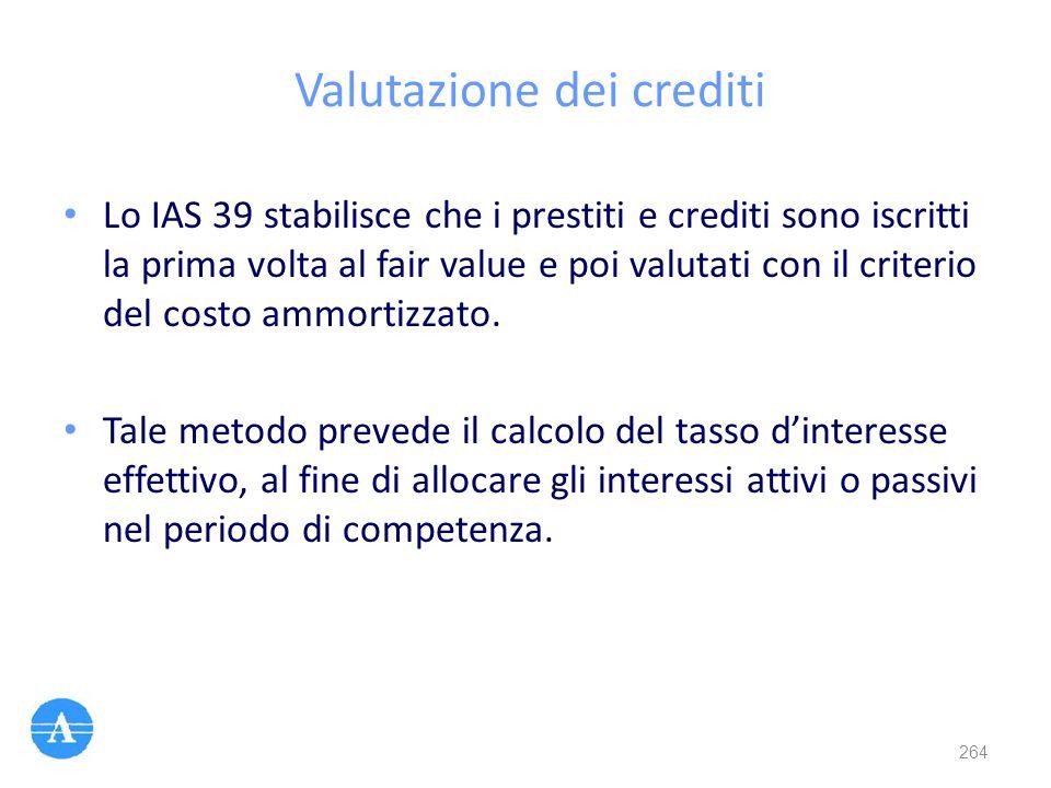 Valutazione dei crediti Lo IAS 39 stabilisce che i prestiti e crediti sono iscritti la prima volta al fair value e poi valutati con il criterio del co