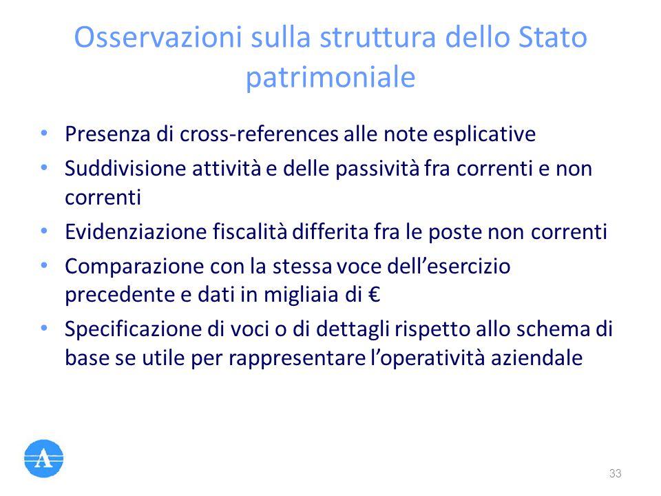 Osservazioni sulla struttura dello Stato patrimoniale Presenza di cross-references alle note esplicative Suddivisione attività e delle passività fra c