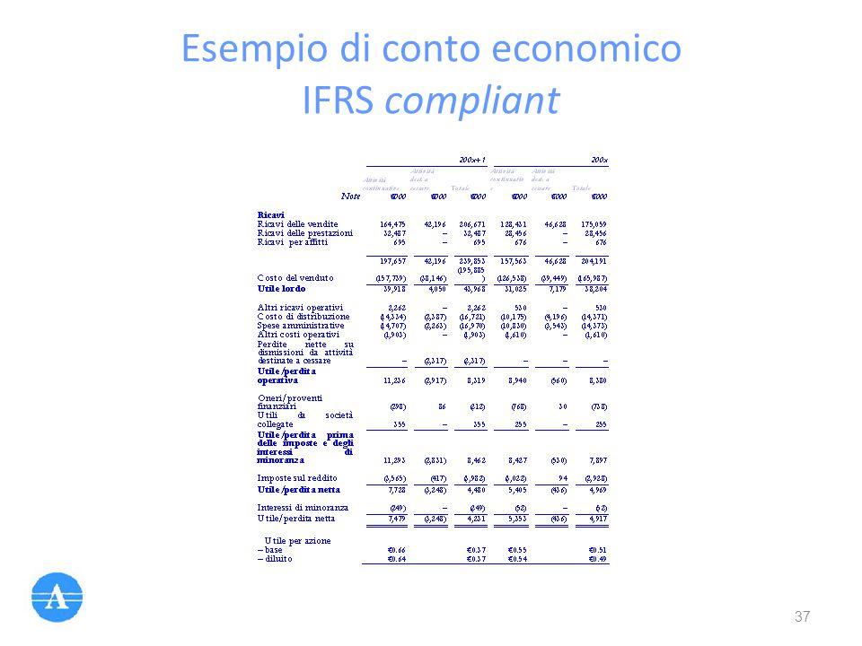 Esempio di conto economico IFRS compliant 37
