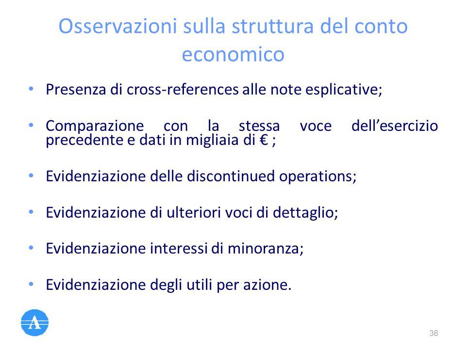 Osservazioni sulla struttura del conto economico Presenza di cross-references alle note esplicative; Comparazione con la stessa voce dell'esercizio pr