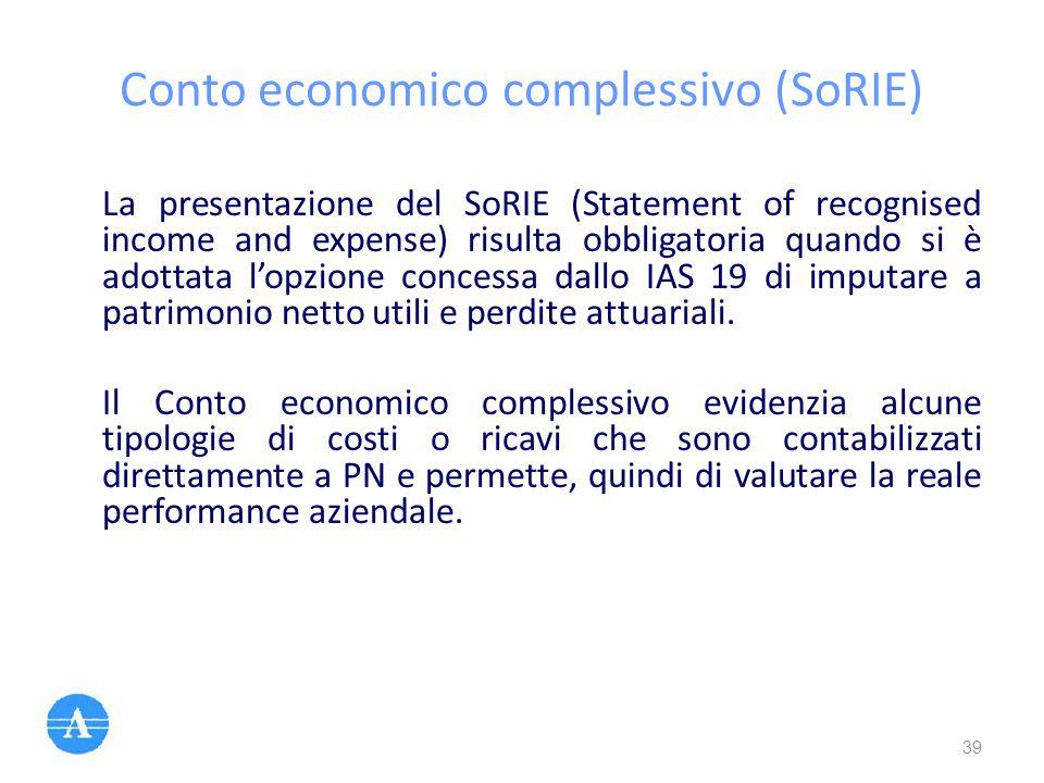 Conto economico complessivo (SoRIE) La presentazione del SoRIE (Statement of recognised income and expense) risulta obbligatoria quando si è adottata
