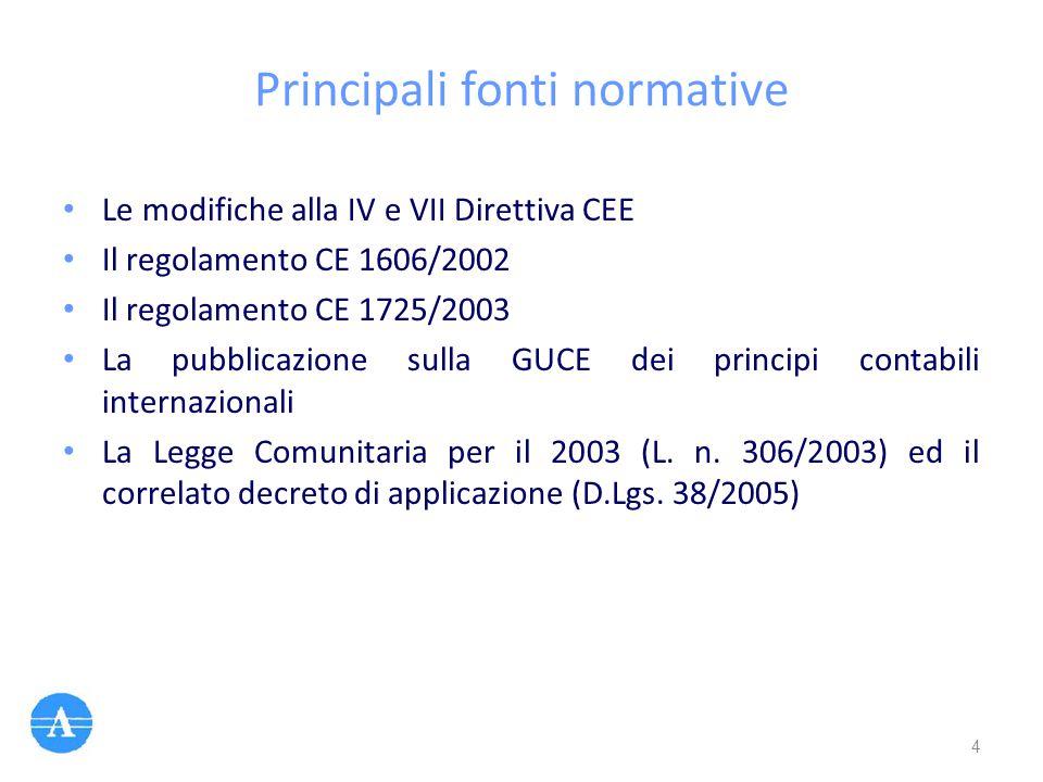 Principali fonti normative Le modifiche alla IV e VII Direttiva CEE Il regolamento CE 1606/2002 Il regolamento CE 1725/2003 La pubblicazione sulla GUC