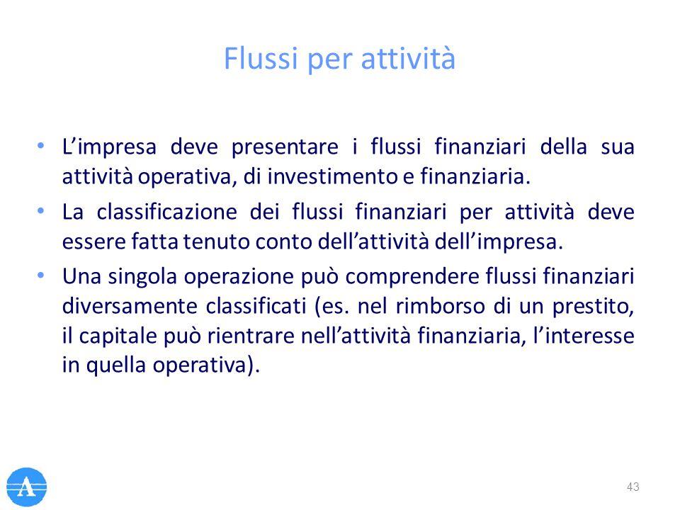 Flussi per attività L'impresa deve presentare i flussi finanziari della sua attività operativa, di investimento e finanziaria. La classificazione dei