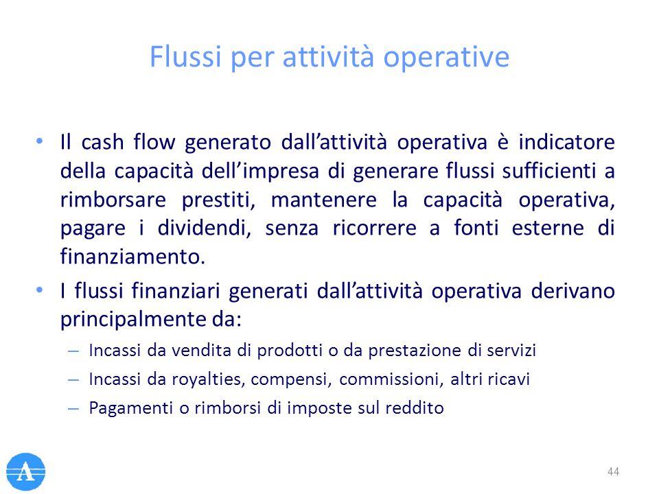 Flussi per attività operative Il cash flow generato dall'attività operativa è indicatore della capacità dell'impresa di generare flussi sufficienti a